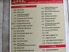 Список лечебных кабинетов